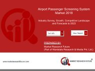 Airport Passenger Screening System Market