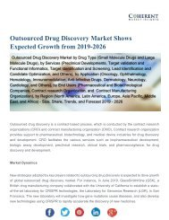 Outsourced Drug Discovery Market Advancements to Watch Out For 2026