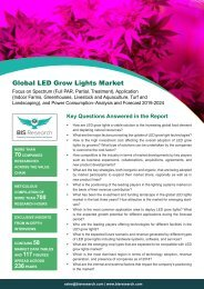 LED Grow Lights Market Share, 2019-2024