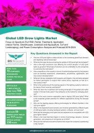 LED Grow Lights Market Share, 2019-2024