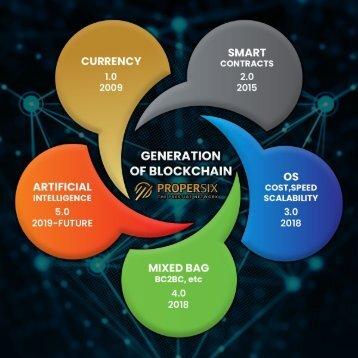 Weltweit erste Blockchain der 5. Generation