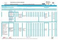 Plano Anual de Atividades do Serviço de Bibliotecas do Agrupamento Escolas de Ermesinde 2019 2020