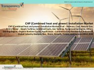 CHP (Combined heat and power) Installation Market