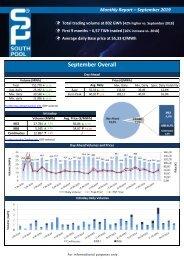 Trading Report September 2019