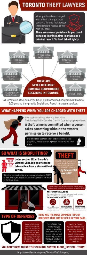15 Expert Defence Tips Information Graphic to Help with Allegations Of Theft, Fraud or Robbery in the Scarborough & Toronto Area.