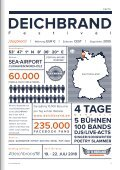 DEICHBRAND Magazin| First Edition - Page 7