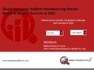 Aerospace Additive Manufacturing Market