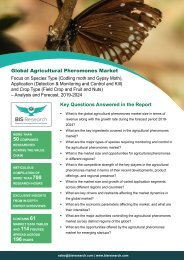Agricultural Pheromones Market Share