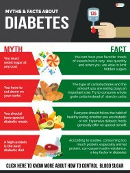 Myth & Facts about Diabetes