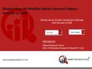 Urban Air Mobility Market