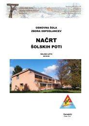 NAČRT ŠOLSKIH POTI 2019-20