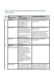 5 | Alle kommentarerne om kollektiv trafik i Vejle Kommune | Sydtrafik | 2010~2019