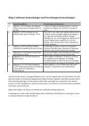 8 | Alle kommentarerne om kollektiv trafik i Vejle Kommune | Sydtrafik | 2010~2019