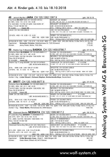 2019-Katalog-GP Sargans