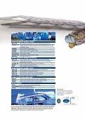 Industria Fusoria 5/2018 - Page 4