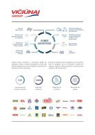 VICI catalogo 2019-2020 web - Page 2