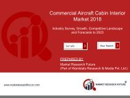 Commercial Aircraft Cabin Interior Market