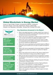 Blockchain in Energy Market Research Report, 2024