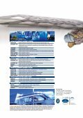 Industria Fusoria 5/2017 - Page 4