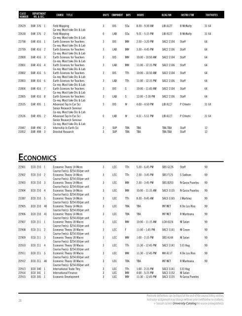 Spring 2020 Open University Schedule (Interactive)