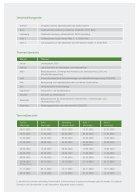 Mitarbeiter-Seminare_2020_ES - Page 3
