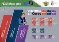 StrutturadelCorso_FMI_CommissariDiGaraDec2019