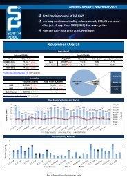 Trading Report November 2019