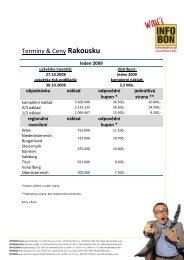 regionální rozvržení náklad odpovědní kupon