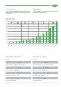 VARIPACK - externe Frequenzumrichter - Seite 3