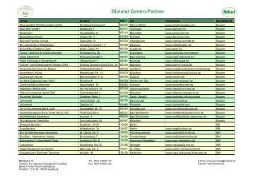 Übersicht Gastro-Partner - Bioland