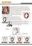 MÜPRO Komplettangebot für Rohrschellen AT - Page 2
