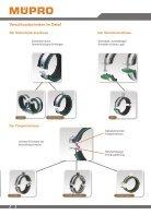 MÜPRO Komplettangebot für Rohrschellen AT - Page 4