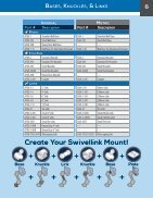 Swivellink Catalog - Page 7