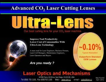 ~0.10% - Laser Optics and Mechanisms