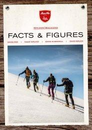 Facts_and_Figures_Winter_2019_20_DE_interaktiv