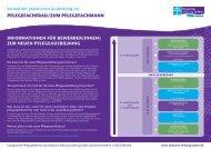 Prozess generalistische Ausbildung