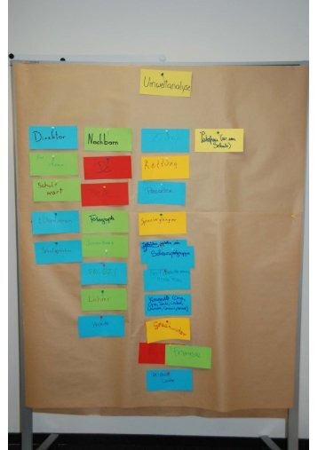 Download Flipchart 1