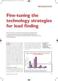 Fine-Tuning the Technology Strategies for Lead Finding