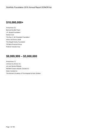 10000000+ $9999999 – $5000000 - SickKids Foundation