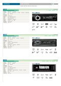 Calearo DAB+ solutions for the Digital Radio DAB+ - Page 7