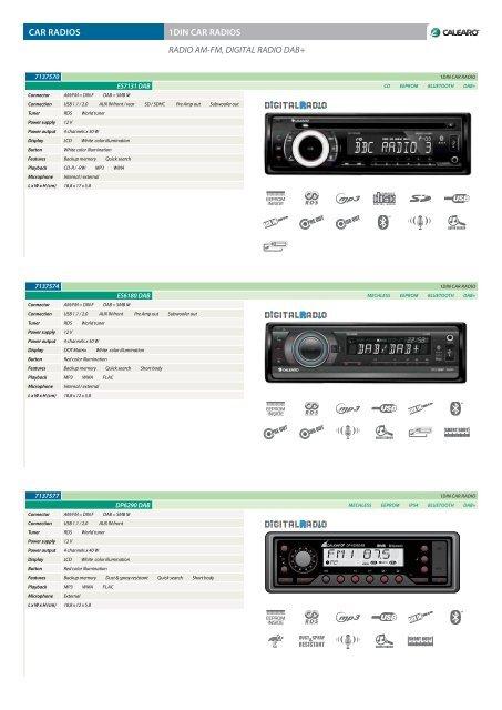 Calearo DAB+ solutions for the Digital Radio DAB+