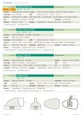 Calearo Antennas Mobile information technologies - Page 6