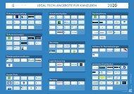 FFI Legal Tech-Übersicht 2020
