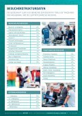 Messereport all about automation hamburg 2020 - Page 3
