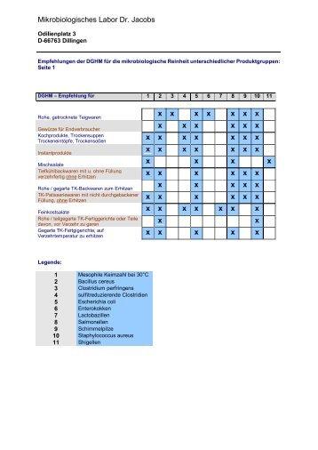 PDF-Dokument - Mikrobiologisches Labor Dr. Jacobs