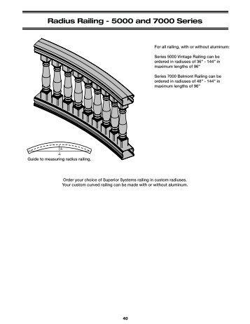 Railing Installation Guidelines Azek