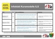 Infoblatt Kursmodelle ILS 5.11