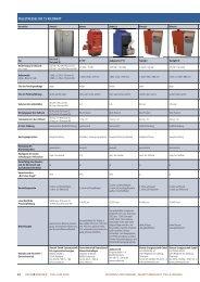 PELLETKESSEL BIS 15 KILOWATT - Bioenergie Shop