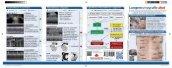 Corona: Lungensono online - Pocket Card für ALLE!