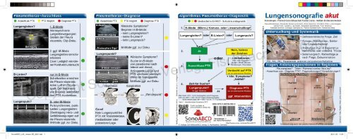 COVID-19 Lungensono online - Pocket Card für ALLE!